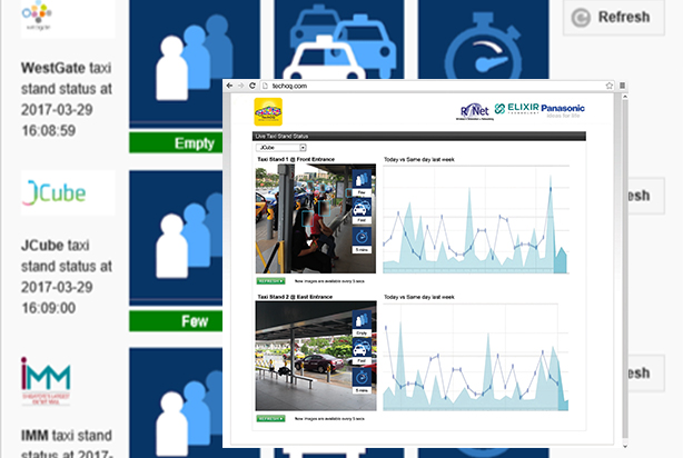 Smart Urban Mobility Solutions for Improved City Living
